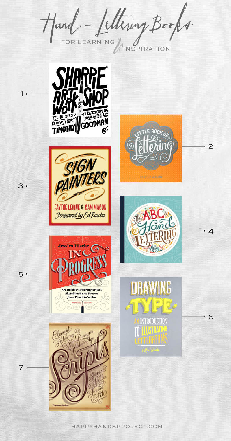 Handlettering Books via Happy Hands Project